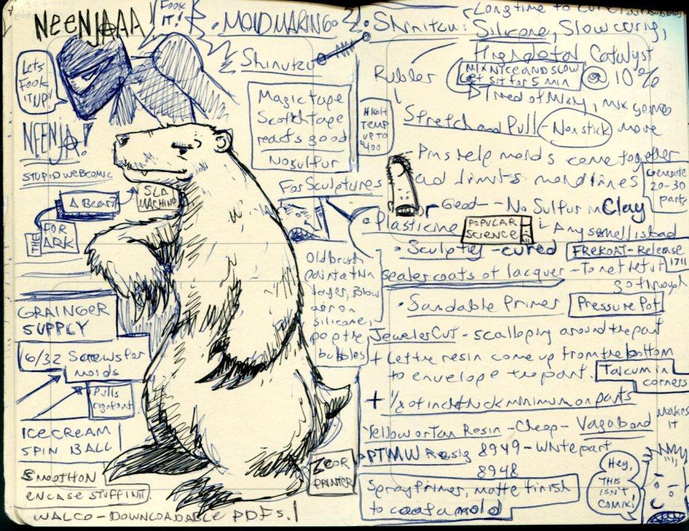 FWACATA Sketchbook 174