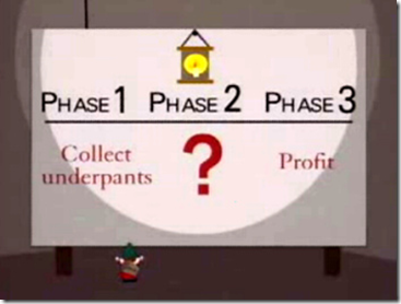 underpants-gnomes-business-model